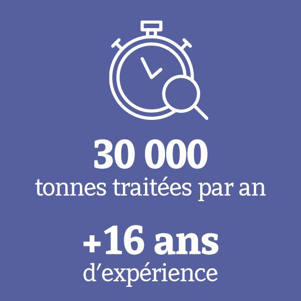30 000 tonnes traitées par an_plus de 16 ans d'expérience
