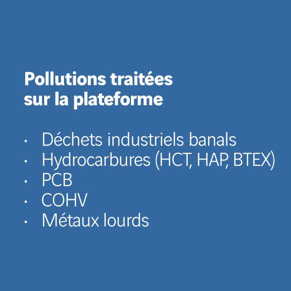 Pollutions traitées sur la plateforme Extract