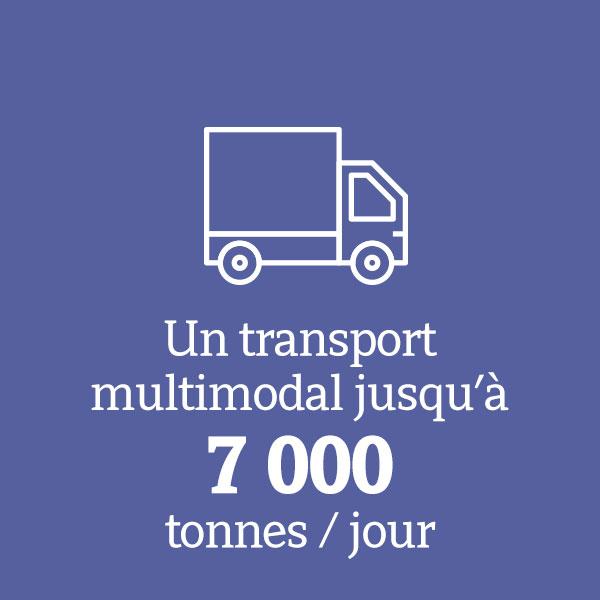 Un transport multimodal jusqu'à 7000 tonnes par jour