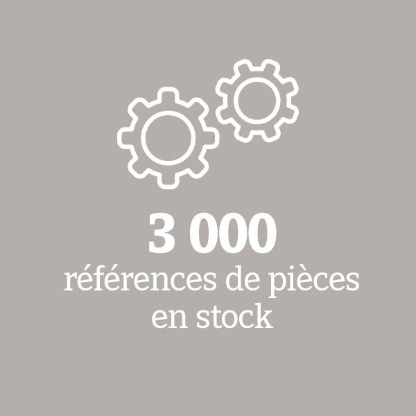 3000 références de pièces en stock