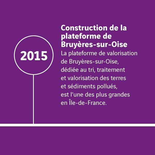 Histoire Extract_Construction de la plateforme de Bruyères sur Oise 2015