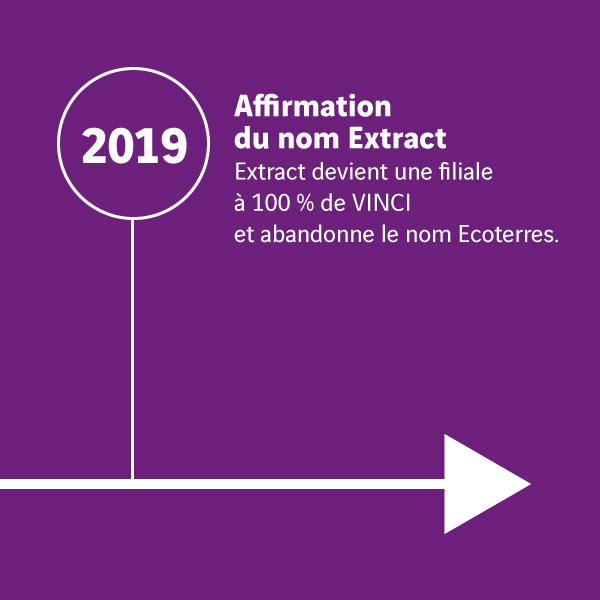 Histoire Extract_Affirmation du nom Extract 2019