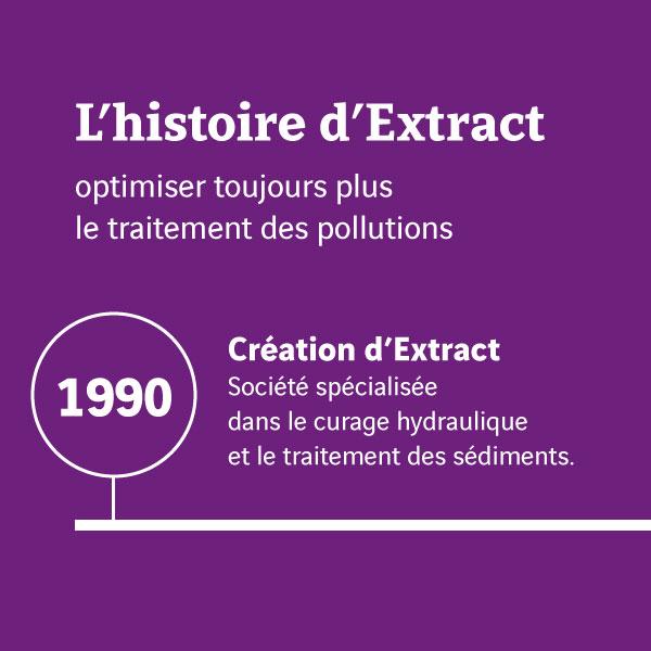 Histoire Extract_Création 1990