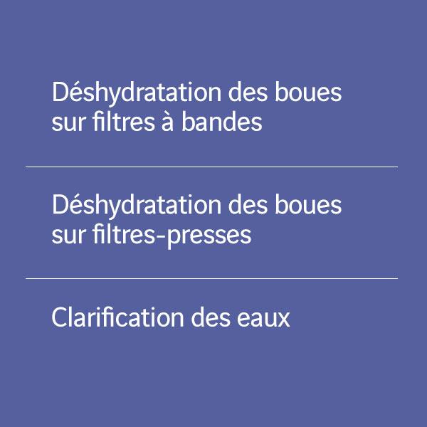 Déshydratation des boues sur filtres à bandes_Déshydratation des boues sur filtres-presses_Clarification des eaux
